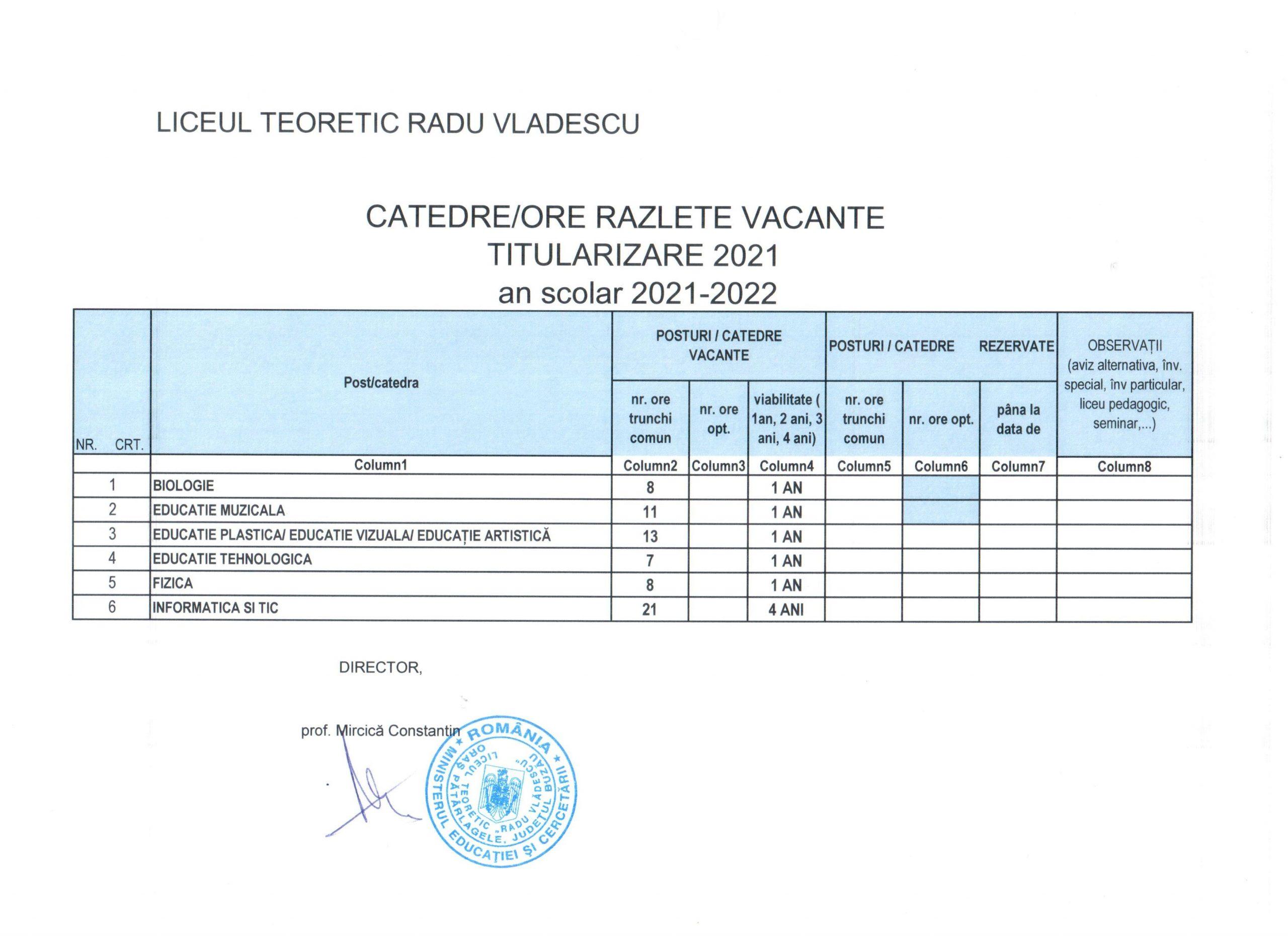 Catedre/ore razlete vacante titularizare 2021 an scolar 2021-2022